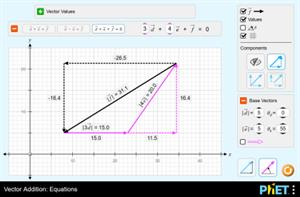 Vektor Addition: Gleichungen