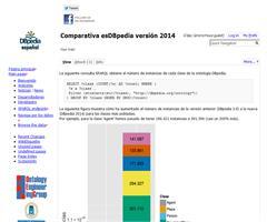 ES dbpedia: Comparativa esDBpedia versión 2014