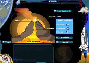 Volcanes I: tipos de volcanes. 3º ciclo de Primaria