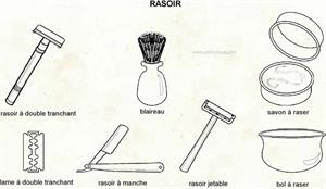 Rasoir (Dictionnaire Visuel)