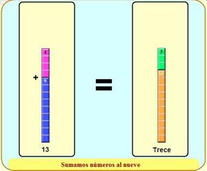 Regletas: jugar, ordenar, clasificar, seriar y números