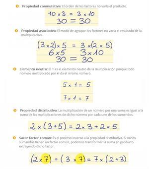 Propiedades de la multiplicación: Distributiva, conmutativa, asociativa, sacar factor común y elemento neutro (Smartick)