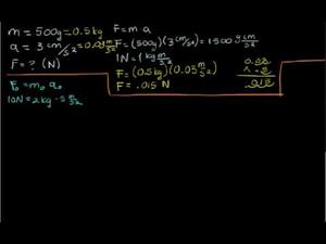 Problemas usando las leyes de Newton parte 1 (Khan Academy Español)