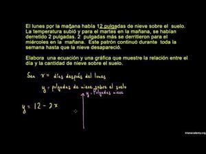 Explorar relaciones lineales (Khan Academy Español)
