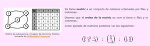 Matrices: los números bien colocados