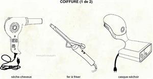 Coiffure (Dictionnaire Visuel)