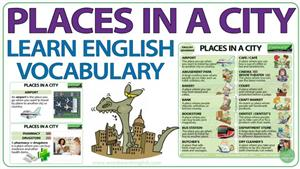 Places in a city (English Vocabulary)