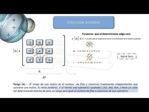 Matrices - Discusión de sistemas