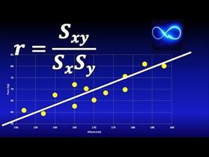 Ecuación de correlación lineal EJERCICIO RESUELTO (coeficiente de pearson, de determinación, etc)