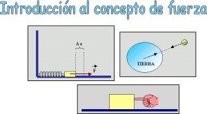 Introducción al concepto de fuerza