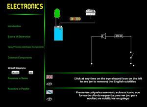 Electronics, electrónica básica para Tecnología en inglés