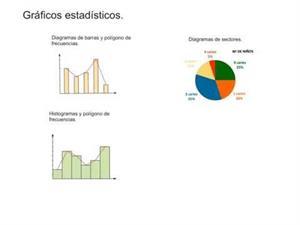 Gráficos estadísticos