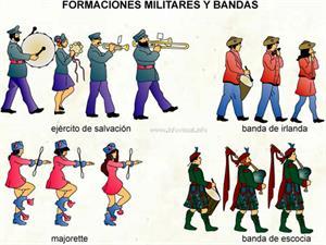 Formaciones militares y bandas (Diccionario visual)