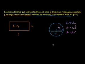 Polinomios 1 (Khan Academy Español)