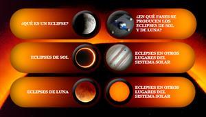 Eclipses: cuando la Luna y el Sol desaparecen (eduCaixa)