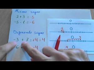 Suma y resta de números enteros (positivos y negativos)