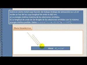 Física Cuántica: Ejercicios resueltos. Efecto fotoeléctrico. Cibermatex