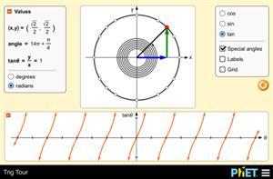 Trigonometrie Tour