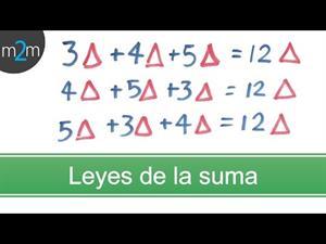 Explicando las LEYES DE LA SUMA
