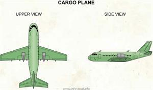 Cargo plane  (Visual Dictionary)