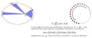 Movimiento de planetas y satélites
