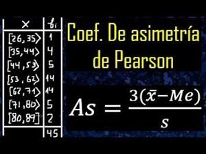 Coeficiente de asimetria de Pearson para datos agrupados (desde un cuadro de frecuencias)