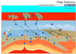 Test interactivo sobre Placas Tectónicas