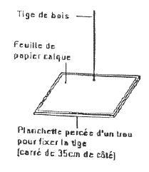 Utiliser un gnomon fabriqué en classe