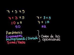 El Orden de las Operaciones (Khan Academy Español)