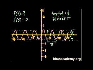 Gráficas de funciones trigonométricas 1 (Khan Academy Español)