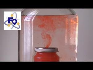 Experimentos de Física (Corrientes de Convección): Volcán submarino