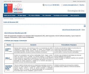 Lista de Recursos Educativos para LMC (Laboratorio Móvil Computacional)