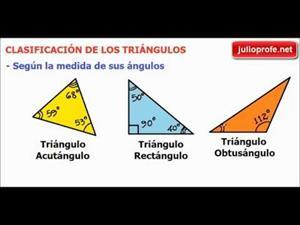 Cómo se clasifican los triángulos (JulioProfe)