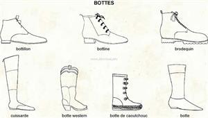 Bottes (Dictionnaire Visuel)