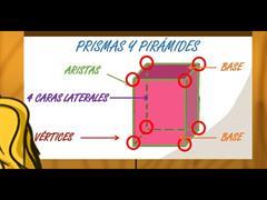 Elementos de los prismas y pirámides