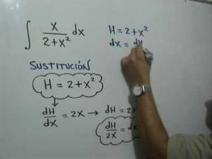 Integral por el Método de Sustitución (JulioProfe)