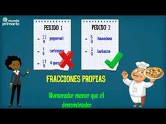 Las fracciones: propias, impropias y mixtas (MundoPrimaria)