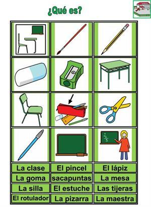 ¿Qué es? ¿Cómo es? Estructura de frases pictogramas-palabras (Arasaac)