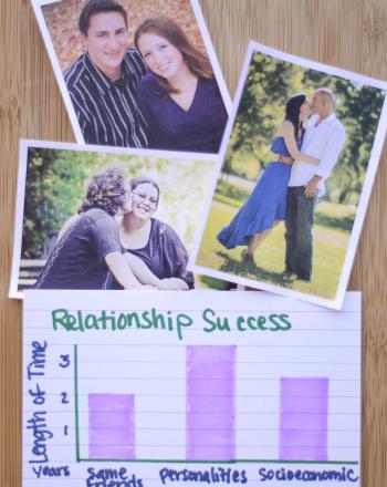 Using Statistics to Predict Relationship Success or Failure