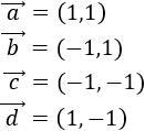 Módulo de un vector de R² (con propiedades)