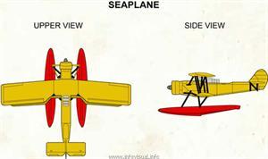 Seaplane  (Visual Dictionary)