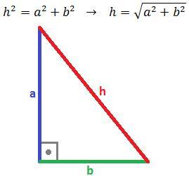 Teorema de Pitàgores (teorema i aplicacions)