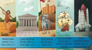 La Historia y sus etapas (Prehistoria), unidad didáctica para Primaria (3º ciclo) y Secundaria