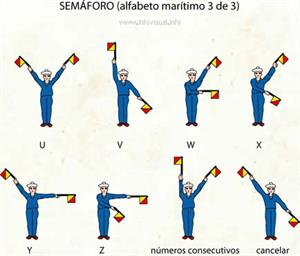 Semáforo 3 (Diccionario visual)