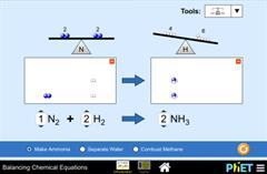 Equilibrer les équations chimiques