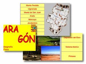 Aragón: Geografía Física