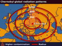 Chernobyl: el futuro pasado