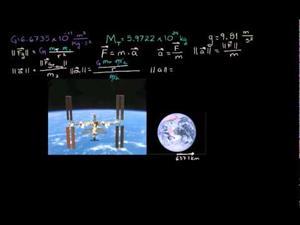 Aceleración de la gravedad en la Estación Espacial Internacional (Khan Academy Español)