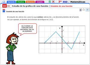Dominio de una función. Matemáticas para 3º de Secundaria