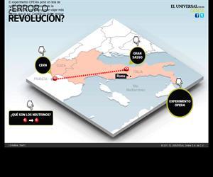 Experimento OPERA: ¿los neutrinos más rápidos que los fotones?
